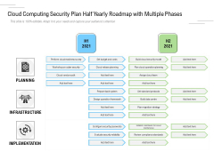 Cloud Computing Security Plan Half Yearly Roadmap With Multiple Phases Topics