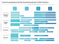 Cloud Computing Security Plan Quarterly Roadmap For Data Protection Brochure