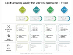 Cloud Computing Security Plan Quarterly Roadmap For IT Project Slides