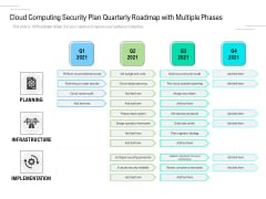 Cloud Computing Security Plan Quarterly Roadmap With Multiple Phases Download