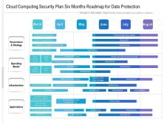 Cloud Computing Security Plan Six Months Roadmap For Data Protection Themes