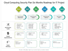 Cloud Computing Security Plan Six Months Roadmap For IT Project Template
