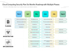 Cloud Computing Security Plan Six Months Roadmap With Multiple Phases Themes