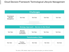 Cloud Decision Framework Technological Lifecycle Management Ppt PowerPoint Presentation Summary Background Images