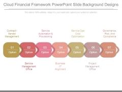 Cloud Financial Framework Powerpoint Slide Background Designs