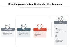 Cloud Implementation Strategy For The Company Ppt PowerPoint Presentation Ideas Deck PDF