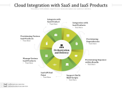 Cloud Integration With Saas And Iaas Products Ppt PowerPoint Presentation Gallery Guide PDF