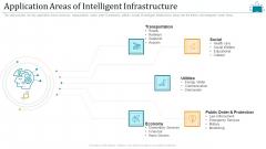 Cloud Intelligence Framework For Application Consumption Application Areas Of Intelligent Infrastructure Slides PDF
