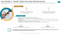 Cloud Intelligence Framework For Application Consumption Case Study 2 Banks Cyber Security Infrastructure Microsoft PDF