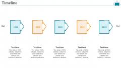Cloud Intelligence Framework For Application Consumption Timeline Ppt Infographics Backgrounds PDF