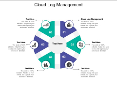 Cloud Log Management Ppt PowerPoint Presentation File Display Cpb