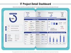 Cloud Managed Services Pricing Guide IT Project Detail Dashboard Ppt Model Templates PDF
