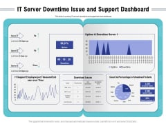 Cloud Managed Services Pricing Guide IT Server Downtime Issue And Support Dashboard Ppt Portfolio Infographic Template PDF