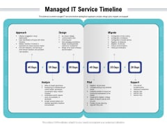 Cloud Managed Services Pricing Guide Managed IT Service Timeline Ppt File Guide PDF