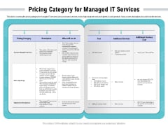 Cloud Managed Services Pricing Guide Pricing Category For Managed IT Services Ppt Infographic Template Template PDF