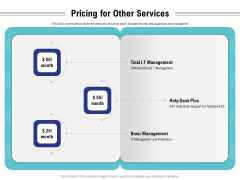Cloud Managed Services Pricing Guide Pricing For Other Services Ppt Visual Aids Summary PDF