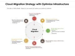 Cloud Migration Strategy With Optimize Infrastructure Ppt PowerPoint Presentation File Layout PDF