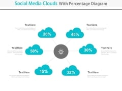 Cloud Network Diagram With Percentage Data Powerpoint Slides