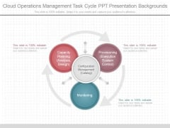 Cloud Operations Management Task Cycle Ppt Presentation Backgrounds