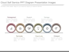 Cloud Self Service Ppt Diagram Presentation Images