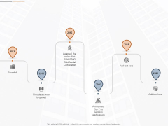 Cloud Services Best Practices Marketing Plan Agenda Company Milestones Template PDF
