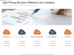 Cloud Services Best Practices Marketing Plan Agenda Iaas Pricing Structure Offered By Our Company Designs PDF