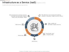 Cloud Services Best Practices Marketing Plan Agenda Infrastructure As A Service Iaas Model Brochure PDF