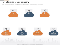 Cloud Services Best Practices Marketing Plan Agenda Key Statistics Of Our Company Microsoft PDF