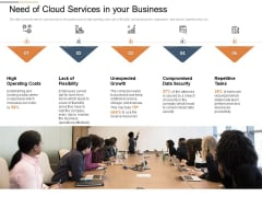 Cloud Services Best Practices Marketing Plan Agenda Need Of Cloud Services In Your Business Demonstration PDF