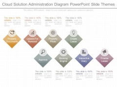 Cloud Solution Administration Diagram Powerpoint Slide Themes