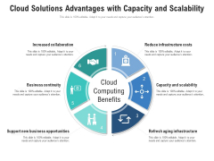 Cloud Solutions Advantages With Capacity And Scalability Ppt PowerPoint Presentation Icon Influencers PDF