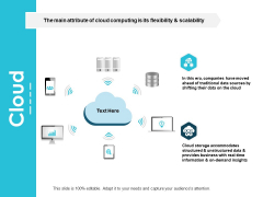 Cloud Technology Marketing Ppt PowerPoint Presentation Icon Model