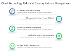 Cloud Technology Risks With Security Incident Management Ppt PowerPoint Presentation Gallery Graphics Template PDF