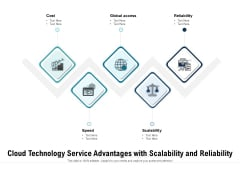 Cloud Technology Service Advantages With Scalability And Reliability Ppt PowerPoint Presentation Gallery Background Images PDF