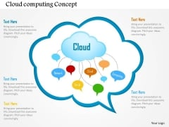 Cloud With Network For Cloud Computing Services Powerpoint Template