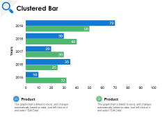 Clustered Bar Analysis Ppt PowerPoint Presentation Ideas Gridlines