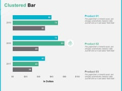 Clustered Bar Analysis Ppt PowerPoint Presentation Styles Gallery