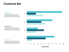 Clustered Bar Analysis Ppt PowerPoint Presentation Styles Infographic Template