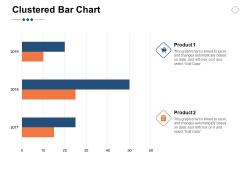 Clustered Bar Chart Finance Marketing Ppt PowerPoint Presentation Outline Gridlines