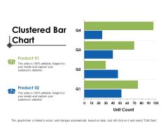 Clustered Bar Chart Finance Ppt PowerPoint Presentation Icon Tips