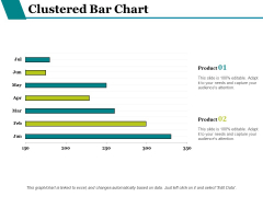 Clustered Bar Chart Finance Ppt PowerPoint Presentation Styles Design Inspiration