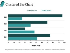 Clustered Bar Chart Finance Ppt PowerPoint Presentation Summary Layouts