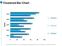 Clustered Bar Chart Investment Ppt PowerPoint Presentation Layouts Ideas