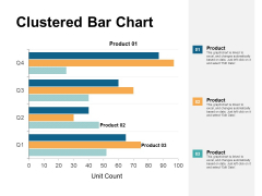 Clustered Bar Chart Marketing Ppt PowerPoint Presentation Gallery Examples