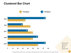 Clustered Bar Chart Ppt PowerPoint Presentation Ideas Example File