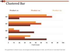 Clustered Bar Chart Ppt PowerPoint Presentation Layouts Infographics