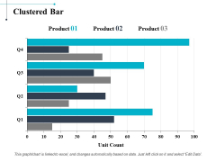Clustered Bar Chart Ppt PowerPoint Presentation Professional Good