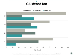 Clustered Bar Contribution Ppt PowerPoint Presentation Slides Example
