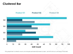 Clustered Bar Finance Ppt PowerPoint Presentation Ideas Layout