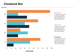 Clustered Bar Financial Ppt PowerPoint Presentation Gallery Designs Download